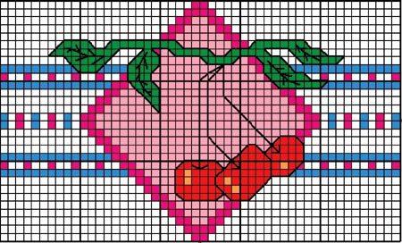 grafico (10)
